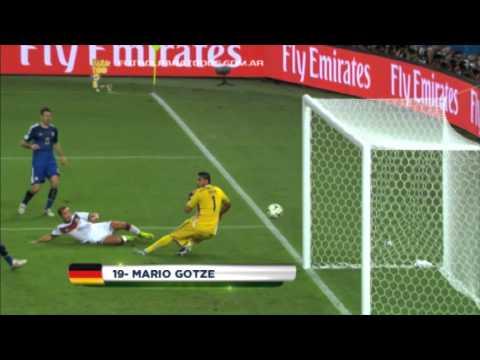Se lesionó Gotze, el verdugo de Argentina en el Mundial: ¿llega a Rusia?