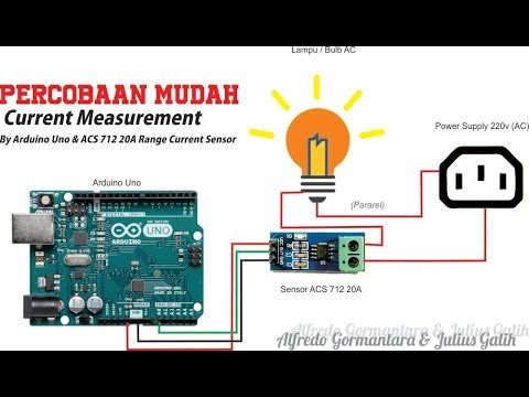 Current measurement using Arduino Uno + ACS712 + Blynk without error