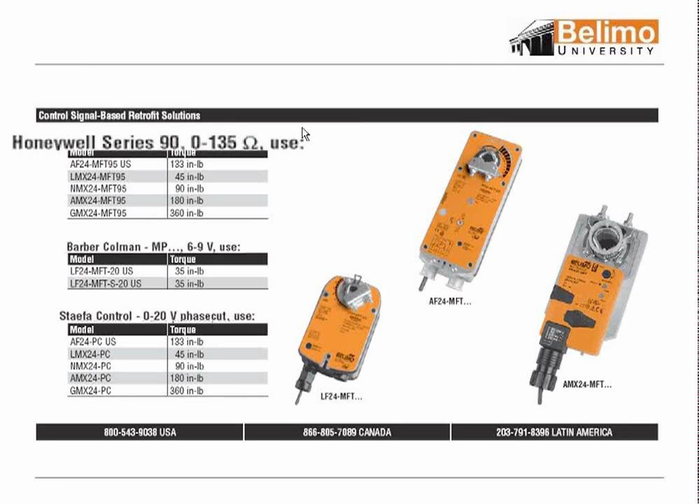Using Belimo Actuators To Retrofit Existing Valves and Dampers: Clip 2 of 4  YouTube