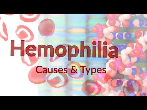 Hemophilia | Types & Casues | Blood Clotting Factors & Mechanism | Hemophilia & Joints
