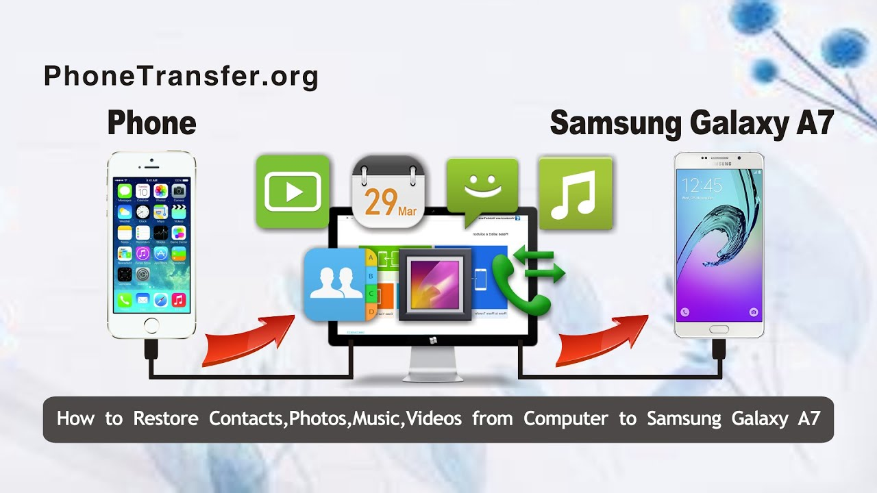 how to send photos from samsung galaxy to computer