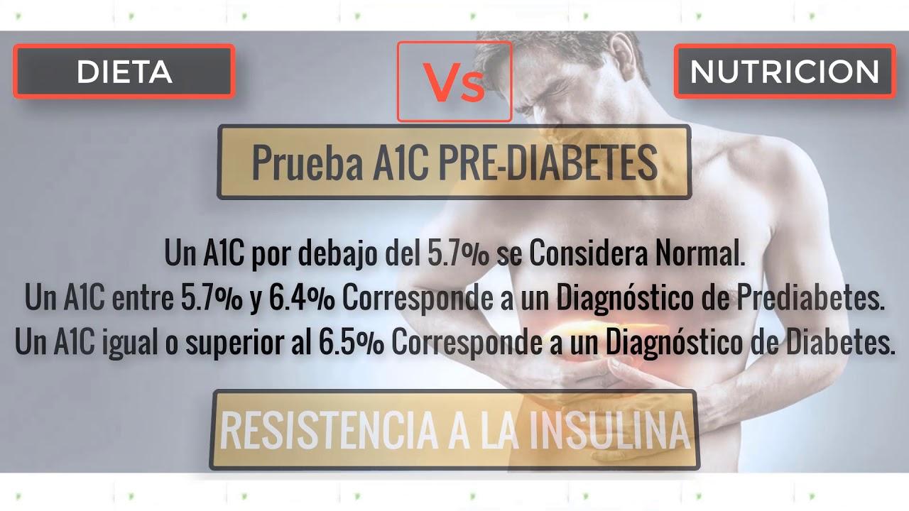 diabetes síntomas de resistencia a la insulina