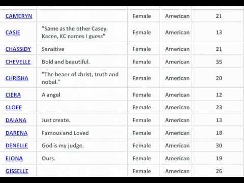 Africa Girls Name