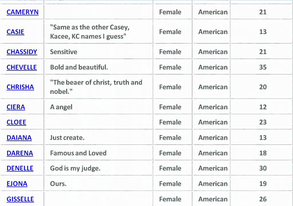 African American Girl J Names