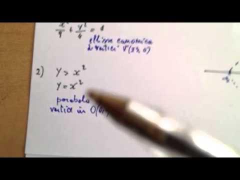 Calcolo del dominio di una funzione di due variabili 3 for Studio di funzione a due variabili