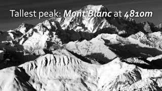 Alps | Fold Mountains CS | GCSE Geography | Restless Earth