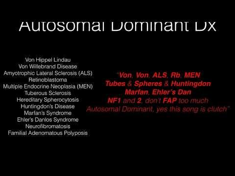 Autosomal Dominant Diseases Song    USMLE Mnemonic