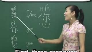 english to chinese translation - self intro - localization china - part 1