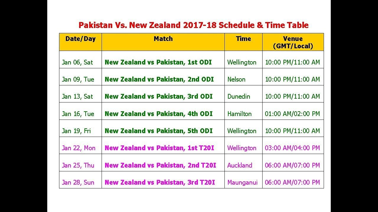 Pakistan Vs New Zealand 2017-18 Schedule & Time Table ...