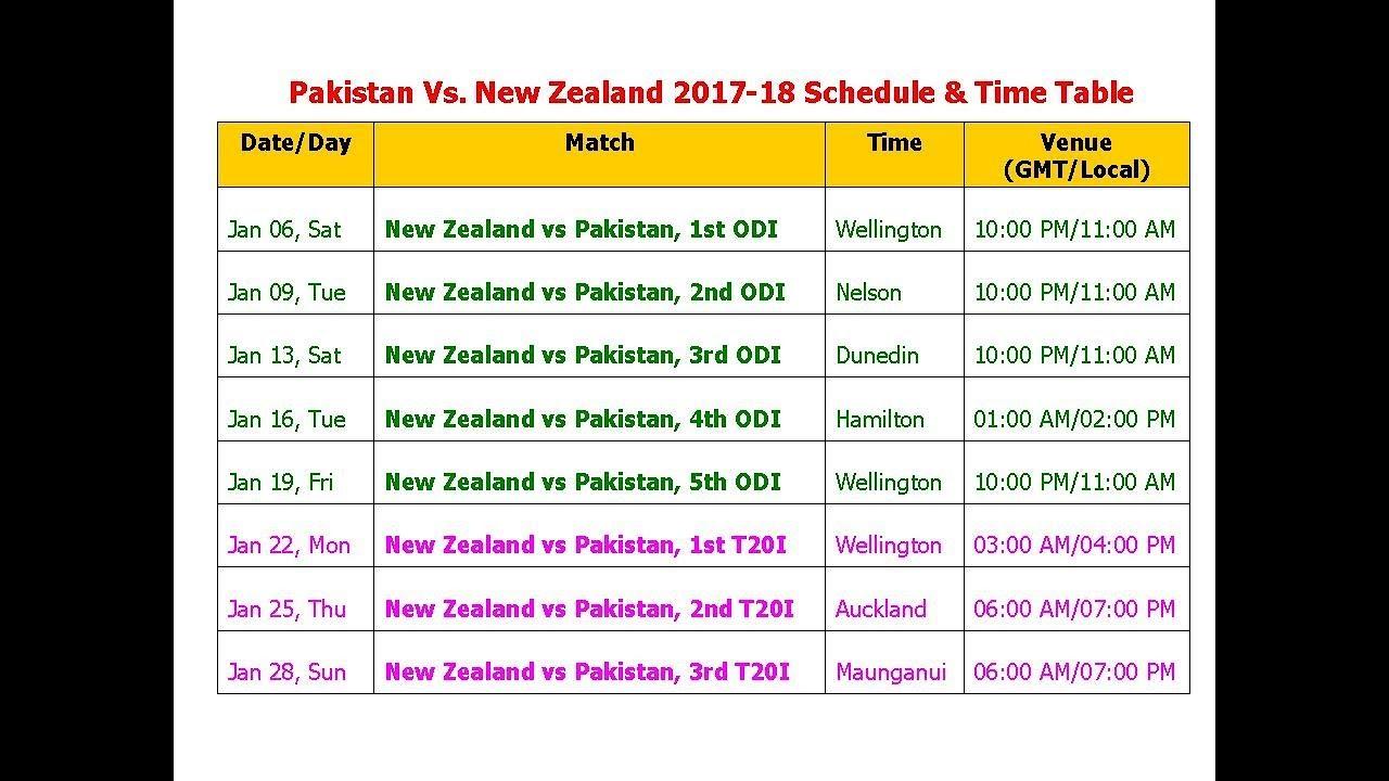 Pakistan Tour Of New Zealand  Schedule