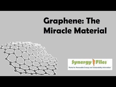 Graphene : The Miracle Material