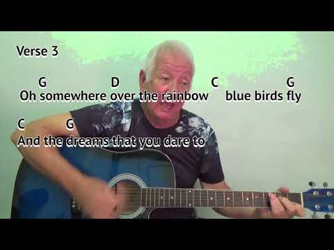 Somewhere Over The Rainbow - G - Israel Kamakawiwo'ole - guitar lesson - on-screen chords and lyrics