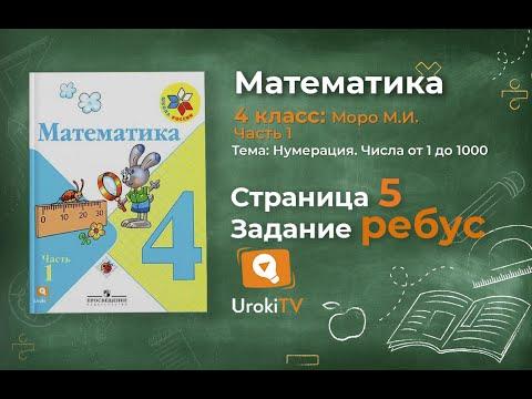 Ребус № 1 - ребусы для детей и взрослых с ответами