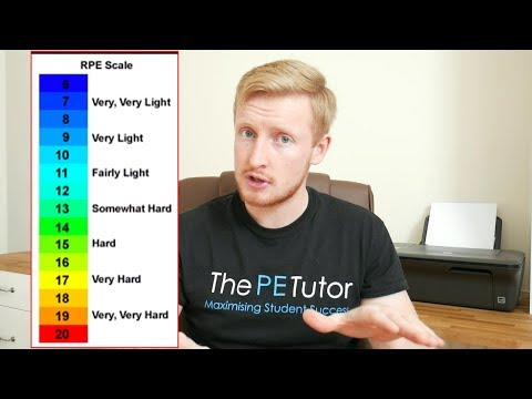 The BORG SCALE And RPE Explained