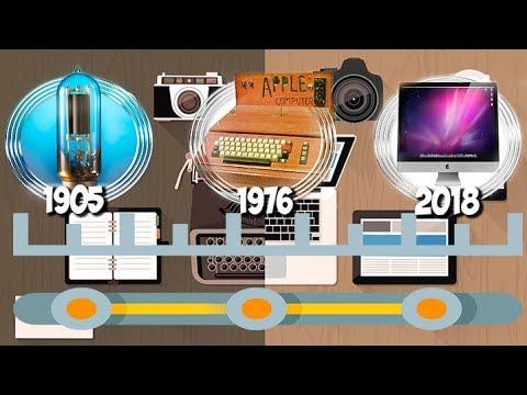 Какой путь прошли компьютеры до наших дней? 1905-2019 [ЭВОЛЮЦИЯ КОМПЬЮТЕРОВ]