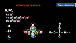 Estructura de lewis: H3PO4, enlace covalente: normal polar y dativo