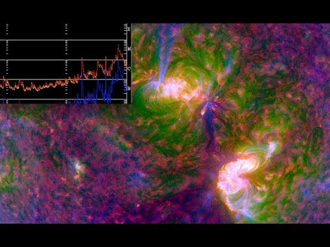 Sunspot goes VIRAL - Earth in Crosshairs! - *Fires/Floods/Flares*