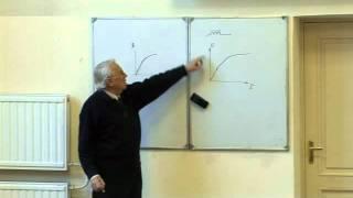 видео Принцип работы и типовые схемы компенсационных стабилизаторов напряжения на транзисторах