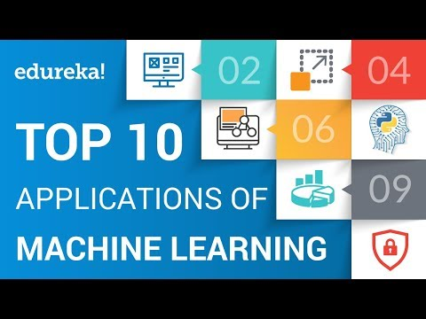 Top 10 Applications of Machine Learning | Machine Learning Application Examples | Edureka