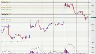 The Incredible Power of Recurring Forex Patterns