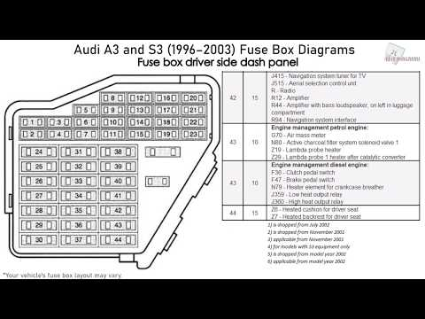 Audi A3 and S3 (8L) (1996-2003) Fuse Box Diagrams - YouTube YouTube