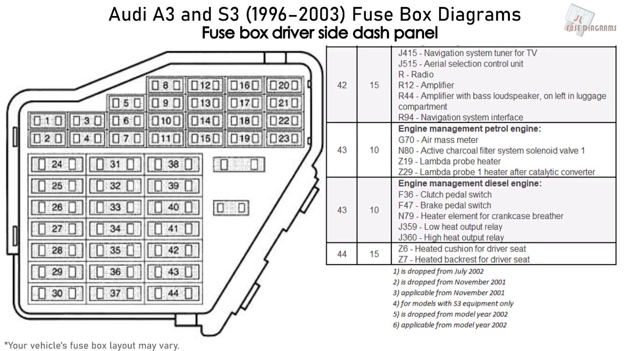 Audi A3 and S3 (8L) (1996-2003) Fuse Box Diagrams - YouTube | Audi S3 Fuse Box Location |  | YouTube