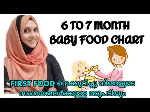 6 To 7 Month Baby Food Chart Malayalam | Baby First Food
