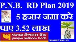 Punjab National Bank RD || PNB RD INTEREST RATES 2019