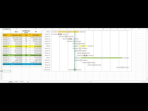 Insérer une ligne représentant la date du jour sur un graphique de Gantt Excel
