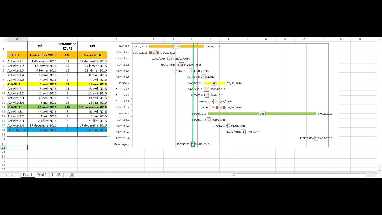 Insrer une ligne reprsentant la date du jour sur un graphique de insrer une ligne reprsentant la date du jour sur un graphique de gantt excel ccuart Choice Image