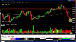 live day trading strategies 25 september 2015 - profiting from a market maker move
