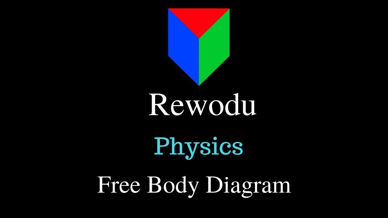 Free body diagram and equations of motion 1154 class 11 physics free body diagram and equations of motion 1154 class 11 physics in hindi ccuart Images