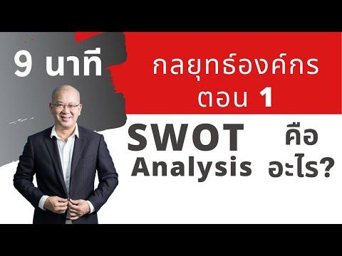 ตอนที่ 1 SWOT Analysis คืออะไร? (ต้องการคำแนะนำ โทร 064-2639916)