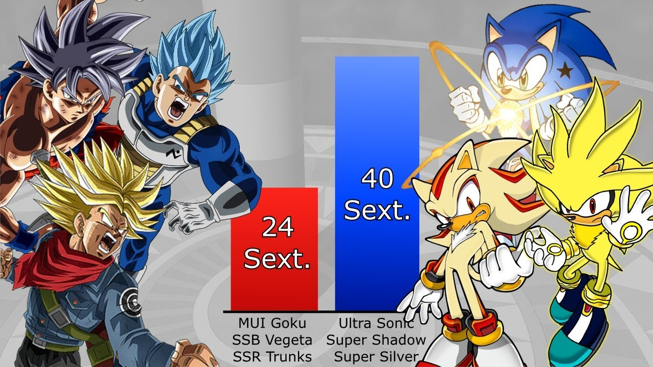 Vegeta + Trunks + Goku vs Sonic + Shadow + Silver POWER LEVELS ( Goku vs Sonic Power Levels)