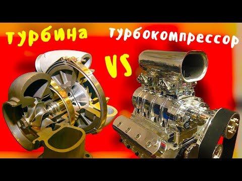 Чем отличается турбина от турбокомпрессора. Зачем охлаждают турбину