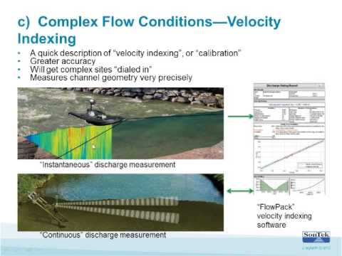 WEBINAR: 5 Tech-Savvy Ways to Measure Flow in Places You Never Thought Possible!