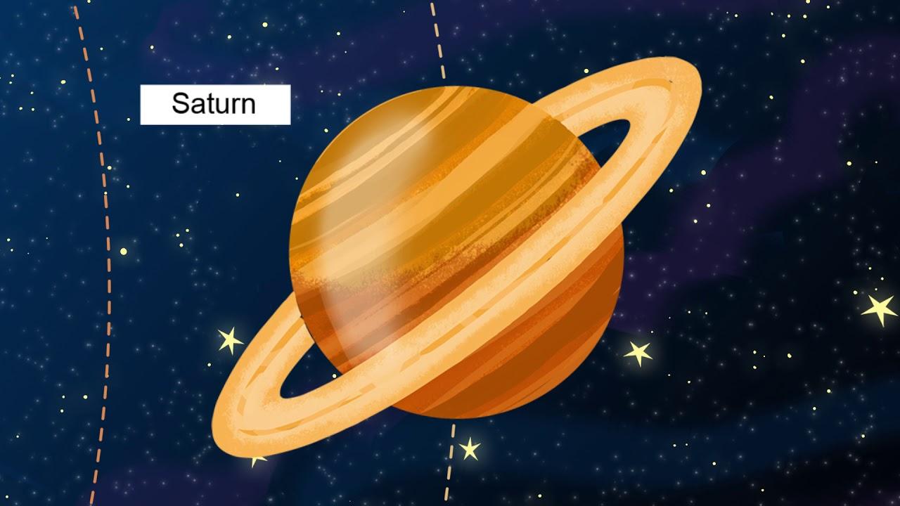 Kosmos Animacja Edukacyjna