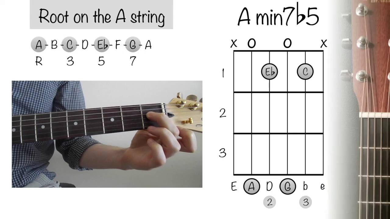 How to play guitar chords a minor 7 b5 youtube how to play guitar chords a minor 7 b5 hexwebz Gallery