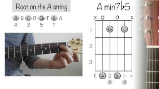how to play guitar chords a minor 7 b5