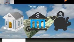Business Loans and the Types that are out there