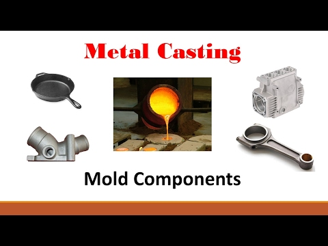 Metal Casting (Part 1: Definitions And Process Overview)