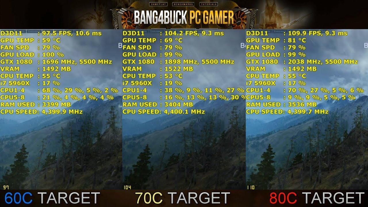 NVidia GTX 1080 Founders Edition Temperature Target Comparison