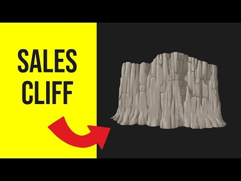 Amazon Q4 To Q1 'SALES CLIFF' Tips For Your Online Arbitrage Business Adaptability In 2018