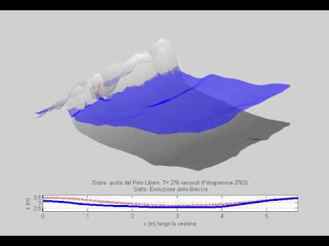 xbeach - non-hydrostatic module: erosion of sand dune and wave run-up