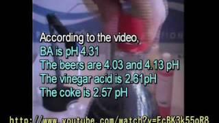 Butyric Acid is SAFE?