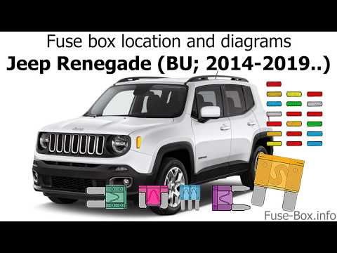 Fuse box location and diagrams: Jeep Renegade (BU; 2014-2019 ... Jeep Renegade Fuse Box on renegade jeep engine, renegade jeep roof, renegade jeep grille, renegade jeep hood,