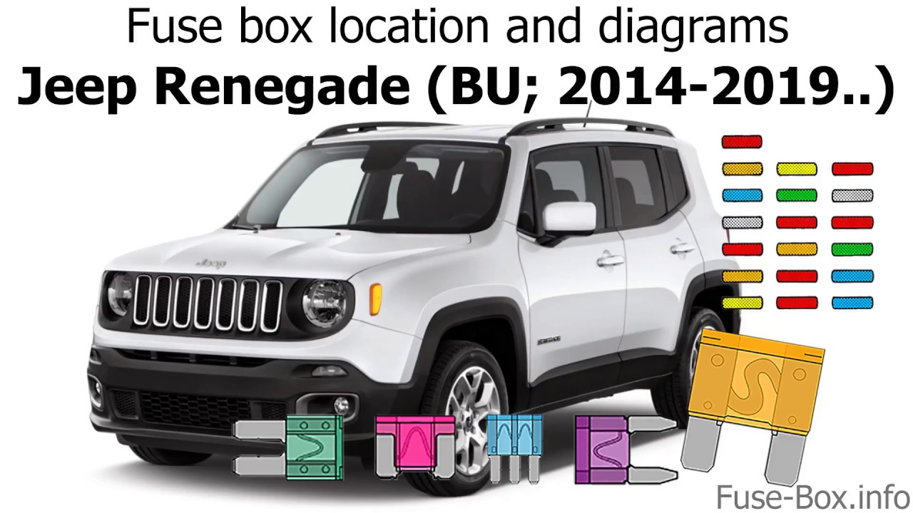 Fuse Box Location And Diagrams  Jeep Renegade  Bu  2014