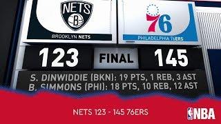 Brooklyn Nets 123 - 145 Philadelphia 76ers
