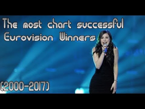 The most chart successful Eurovision Winners (2000-2017)