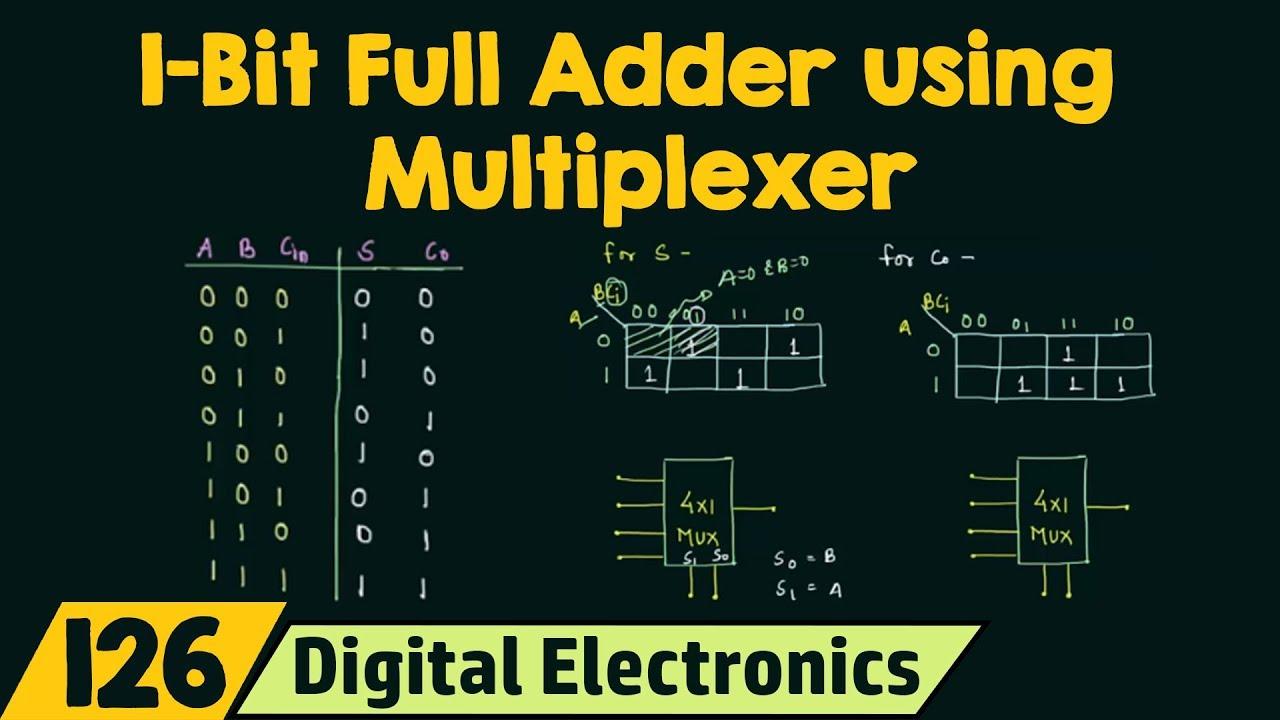 1-Bit Full Adder using Multiplexer - YouTube